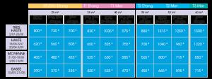 albatros-location-meuble-bord-de-mer tableau-tarif-semaine2016-3