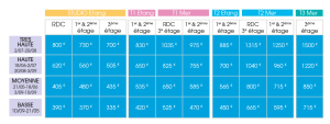 tableau-tarif-location-appartement-palavas-vue-mer